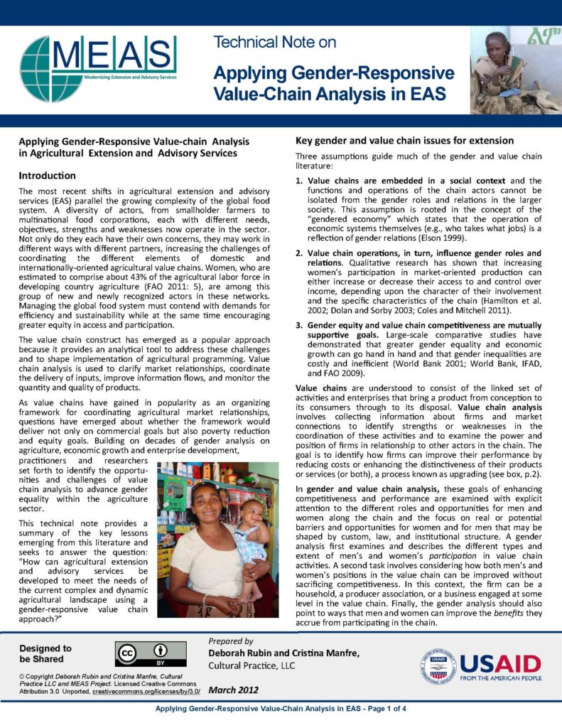 Applying gender-responsive value chain analysis in (EAS) - Cultural