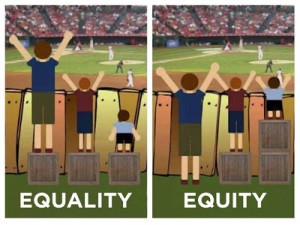 Source: http://theequityline.org/wp/2014/03/12/equity-and-equality-are-not-equal/