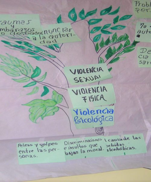 Ending gender-based violence workshop